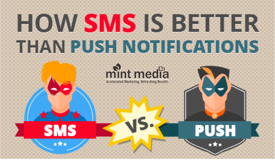 How-SMS-is-better-than-Push-Notifications - Mint Media Solutions