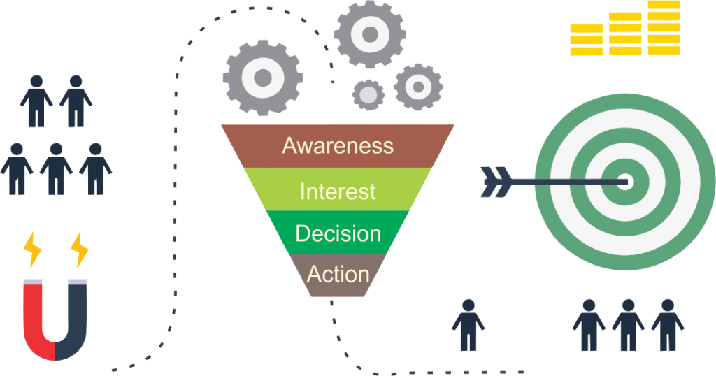 Lead Generation process_Mint Media Solutions  services